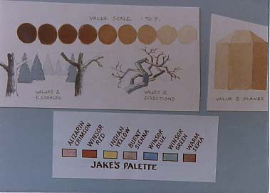 Lee, Jake: JL0708 - Values, Scale, Dimension, etc